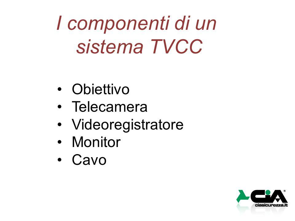 I componenti di un sistema TVCC Obiettivo Telecamera Videoregistratore