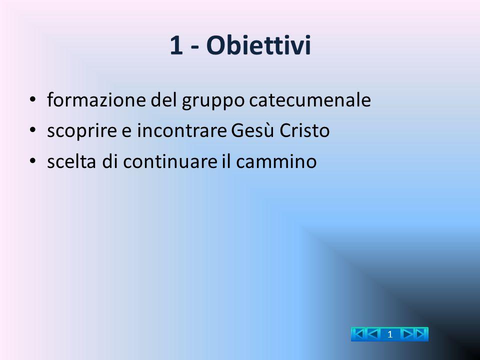 1 - Obiettivi formazione del gruppo catecumenale