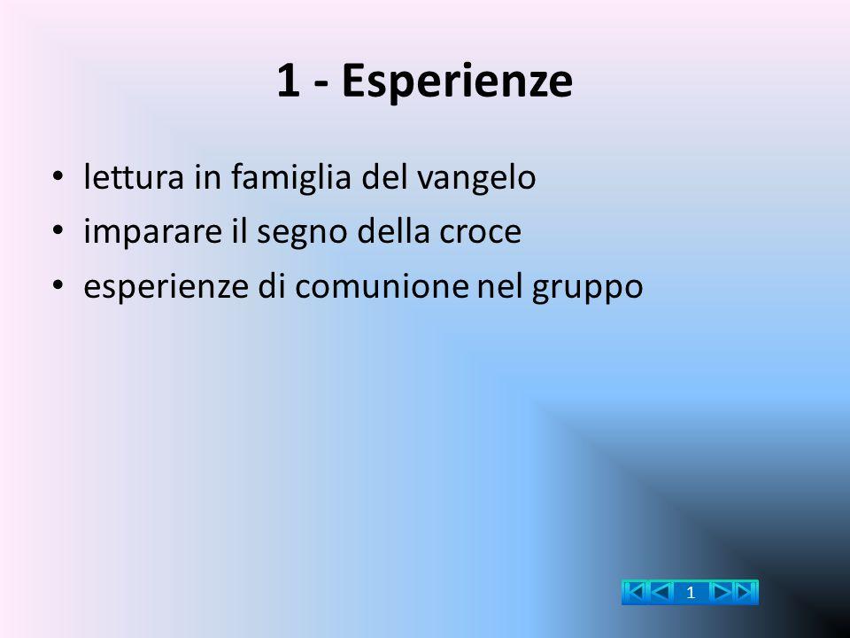 1 - Esperienze lettura in famiglia del vangelo
