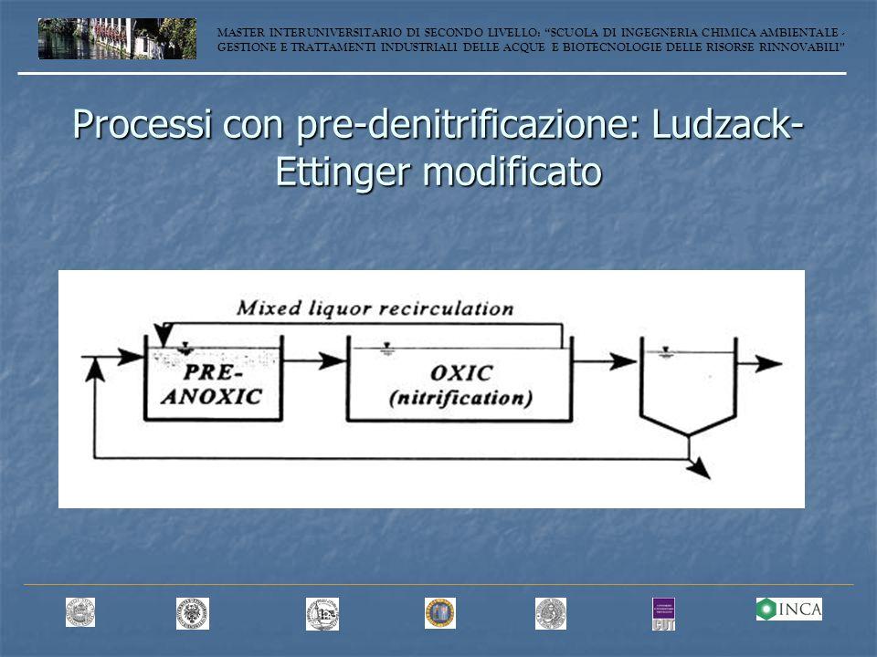 Processi con pre-denitrificazione: Ludzack-Ettinger modificato