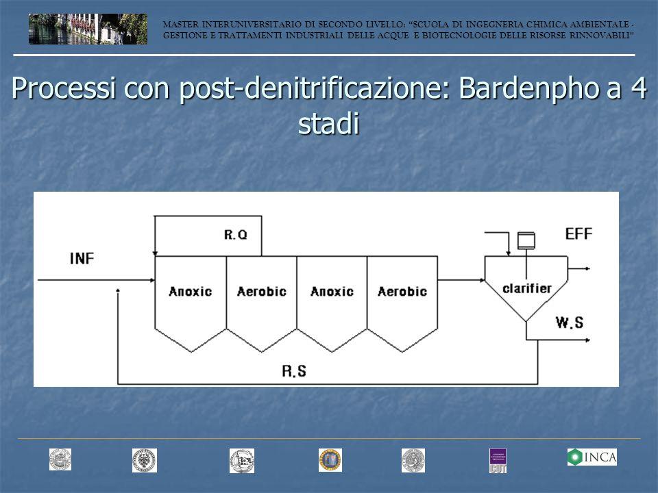 Processi con post-denitrificazione: Bardenpho a 4 stadi