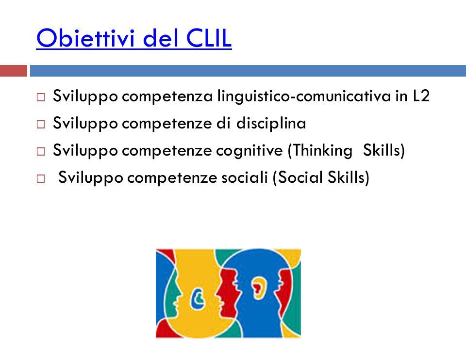 Obiettivi del CLIL Sviluppo competenza linguistico-comunicativa in L2