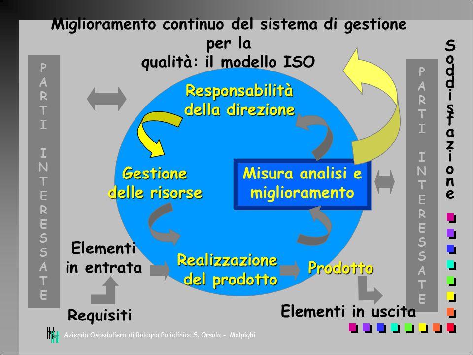 Miglioramento continuo del sistema di gestione qualità: il modello ISO