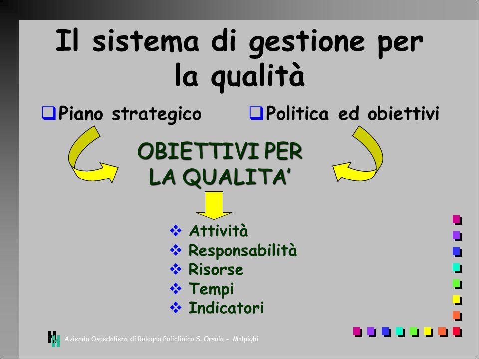 Il sistema di gestione per la qualità