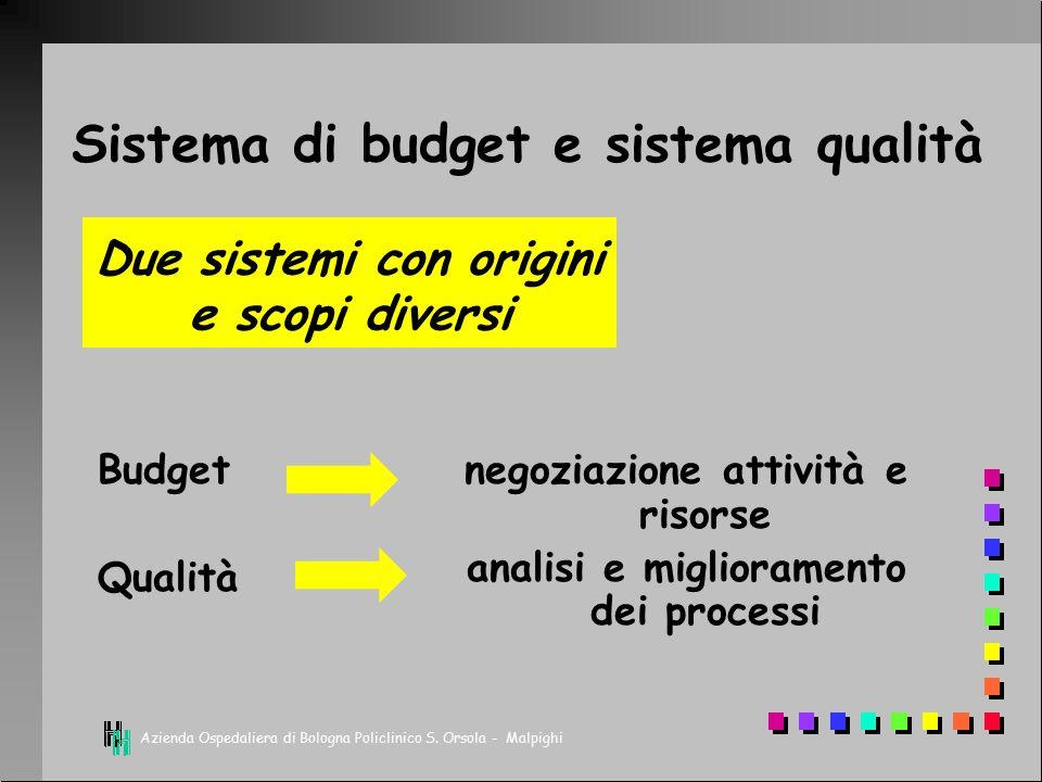 Sistema di budget e sistema qualità