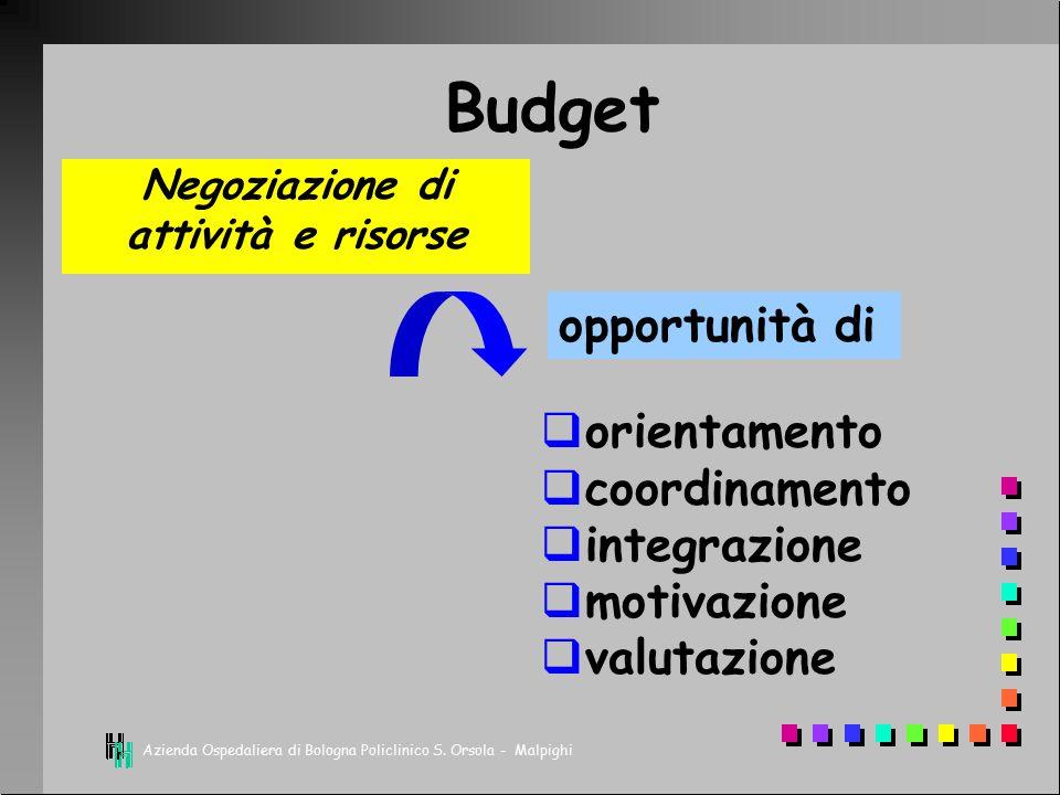 Negoziazione di attività e risorse
