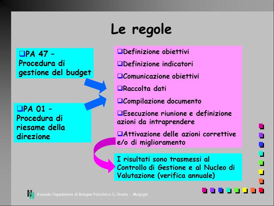 Le regole PA 47 – Procedura di gestione del budget