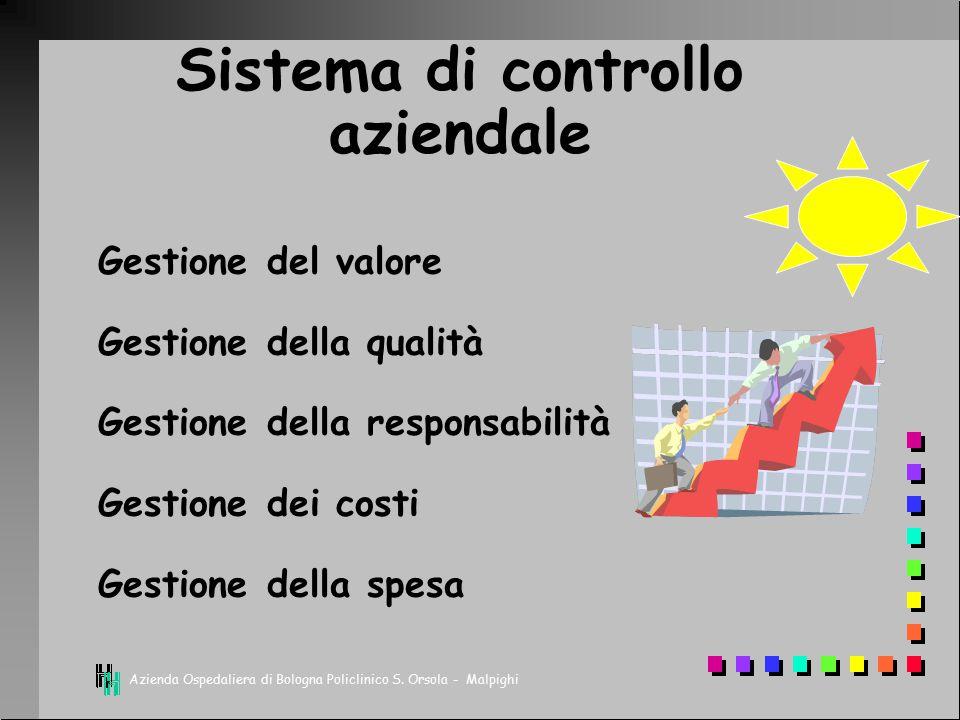 Sistema di controllo aziendale