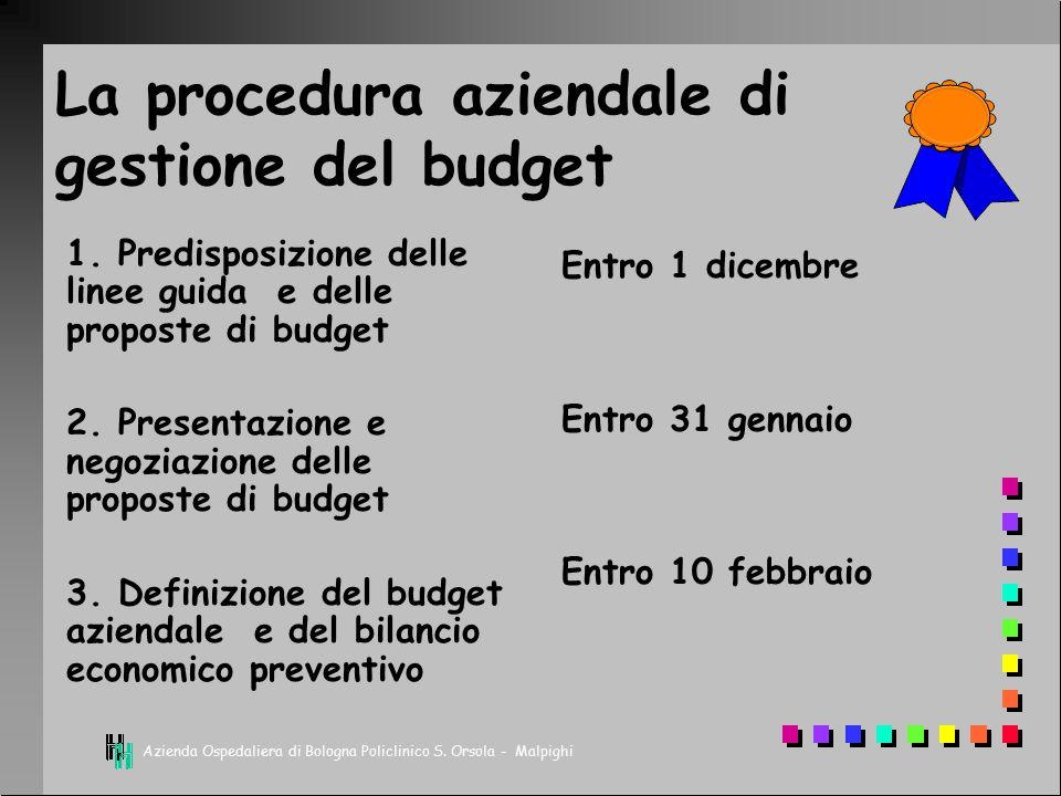 La procedura aziendale di gestione del budget