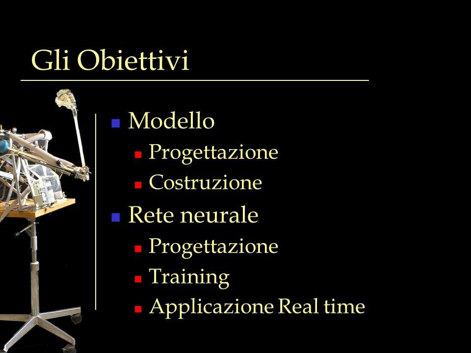 Gli Obiettivi Modello Rete neurale Progettazione Costruzione Training
