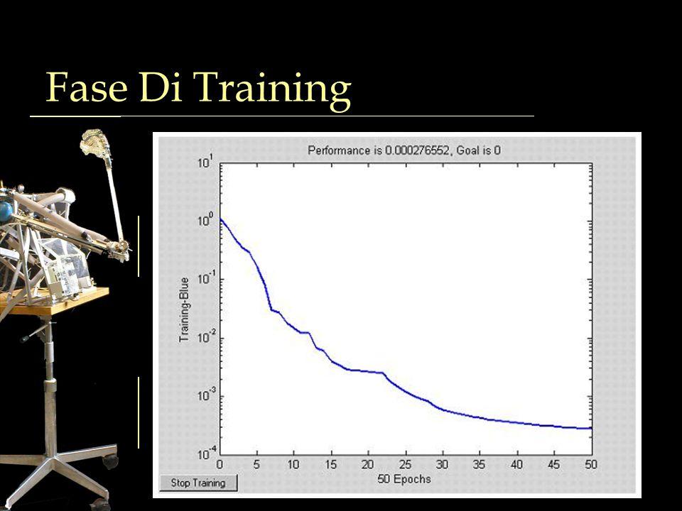 Fase Di Training Addestramento rete neurale