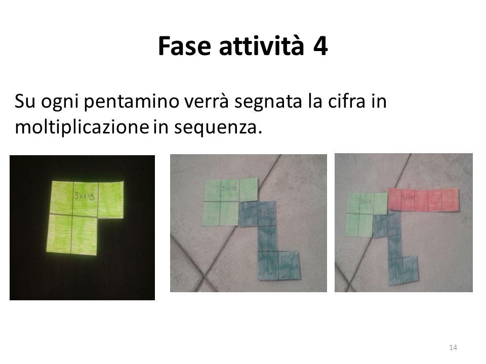 Fase attività 4 Su ogni pentamino verrà segnata la cifra in moltiplicazione in sequenza.