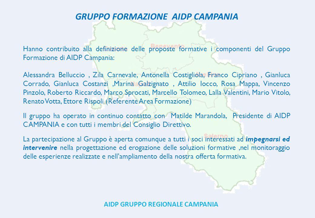 GRUPPO FORMAZIONE AIDP CAMPANIA