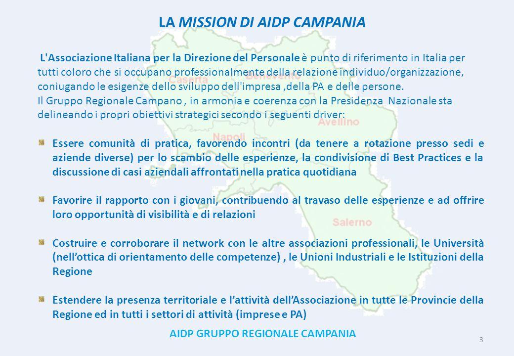 LA MISSION DI AIDP CAMPANIA
