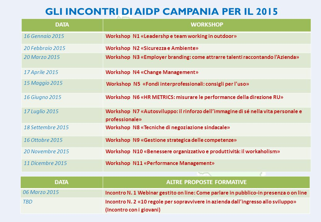 GLI INCONTRI DI AIDP CAMPANIA PER IL 2015 ALTRE PROPOSTE FORMATIVE