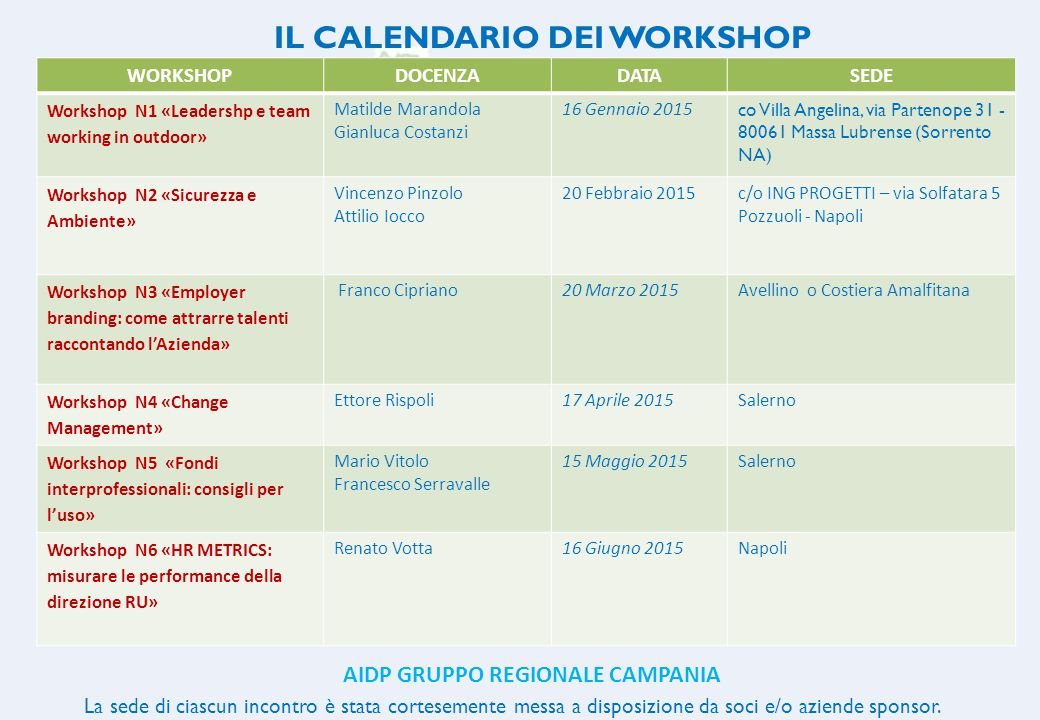IL CALENDARIO DEI WORKSHOP
