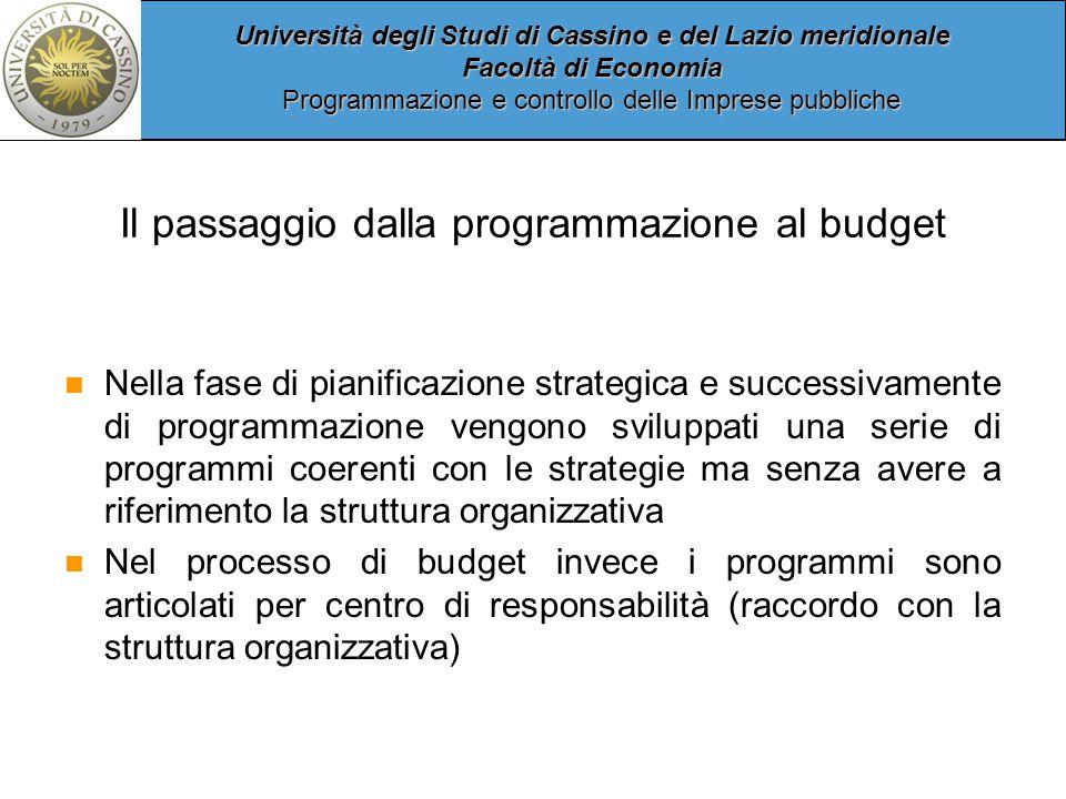 Il passaggio dalla programmazione al budget