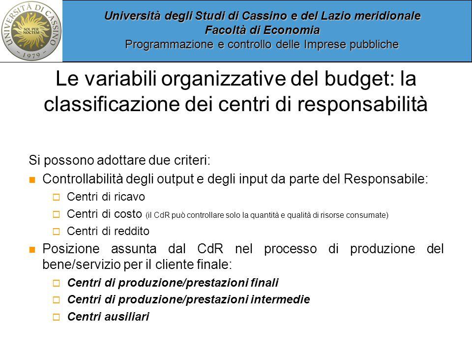 Le variabili organizzative del budget: la classificazione dei centri di responsabilità