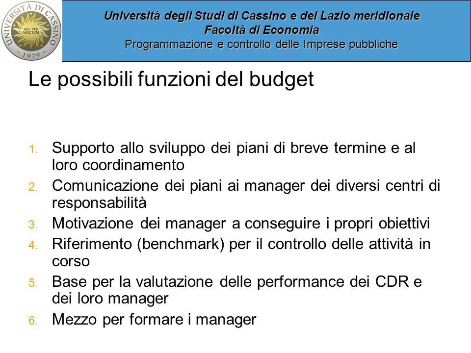 Le possibili funzioni del budget