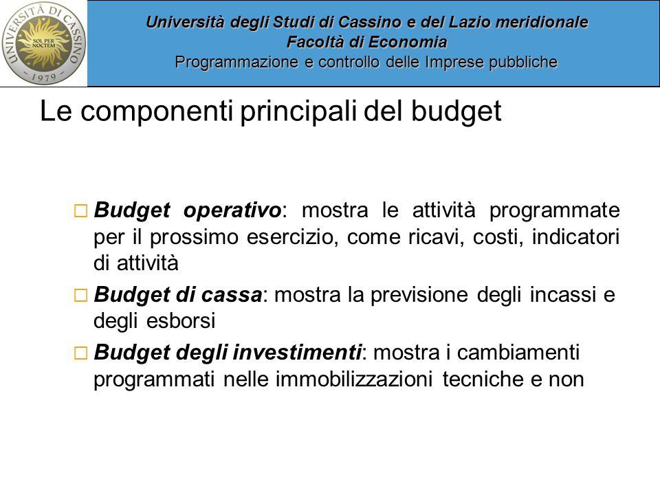 Le componenti principali del budget