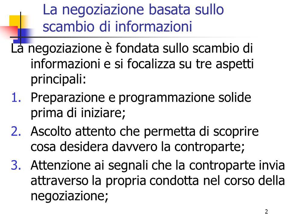 La negoziazione basata sullo scambio di informazioni