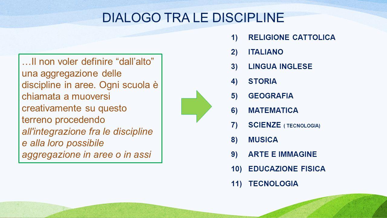 DIALOGO TRA LE DISCIPLINE