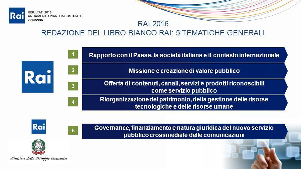 RAI 2016 REDAZIONE DEL LIBRO BIANCO RAI: 5 TEMATICHE GENERALI