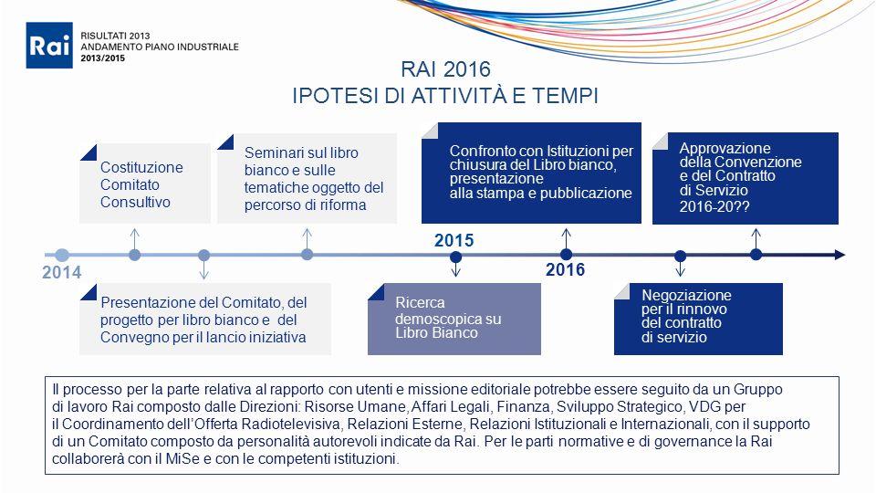 RAI 2016 IPOTESI DI ATTIVITÀ E TEMPI