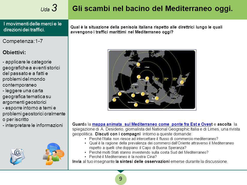 Gli scambi nel bacino del Mediterraneo oggi.