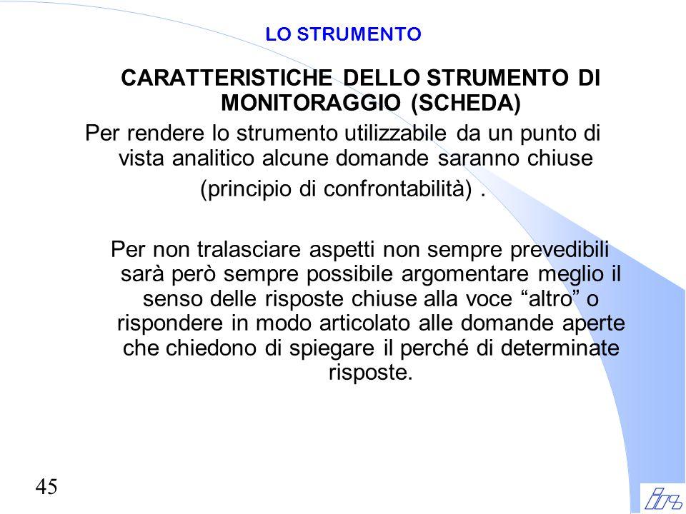 CARATTERISTICHE DELLO STRUMENTO DI MONITORAGGIO (SCHEDA)