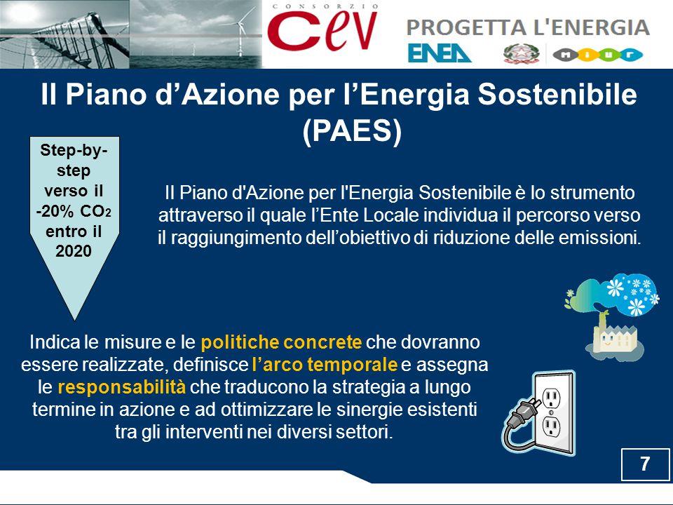 Il Piano d'Azione per l'Energia Sostenibile (PAES)