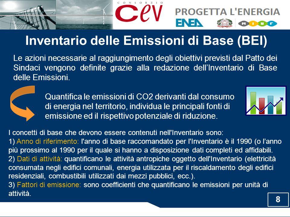 Inventario delle Emissioni di Base (BEI)