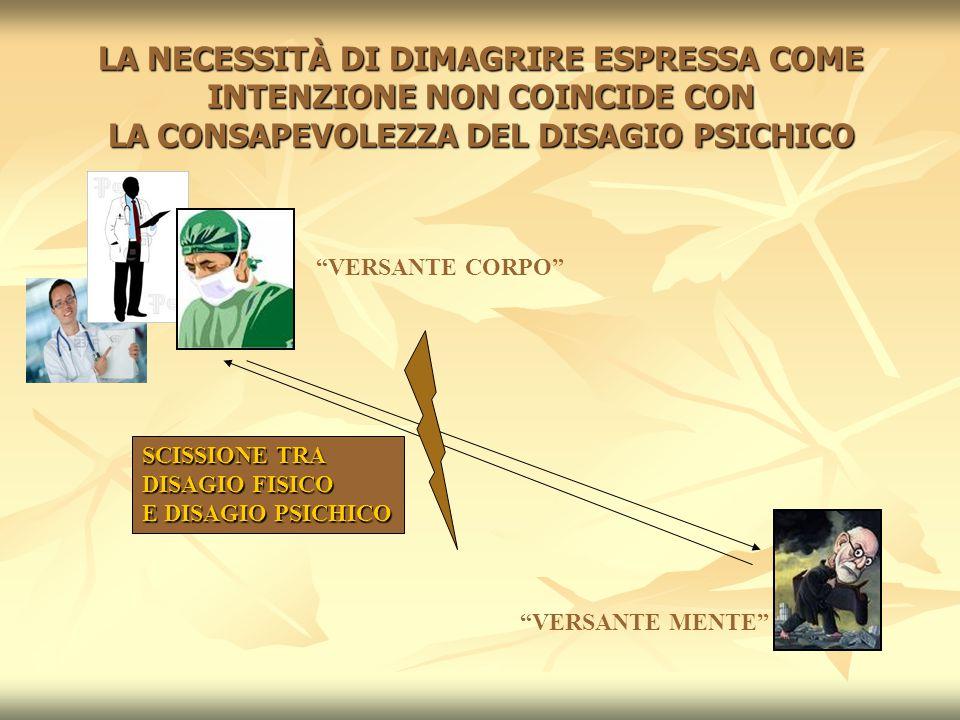 LA NECESSITÀ DI DIMAGRIRE ESPRESSA COME INTENZIONE NON COINCIDE CON LA CONSAPEVOLEZZA DEL DISAGIO PSICHICO