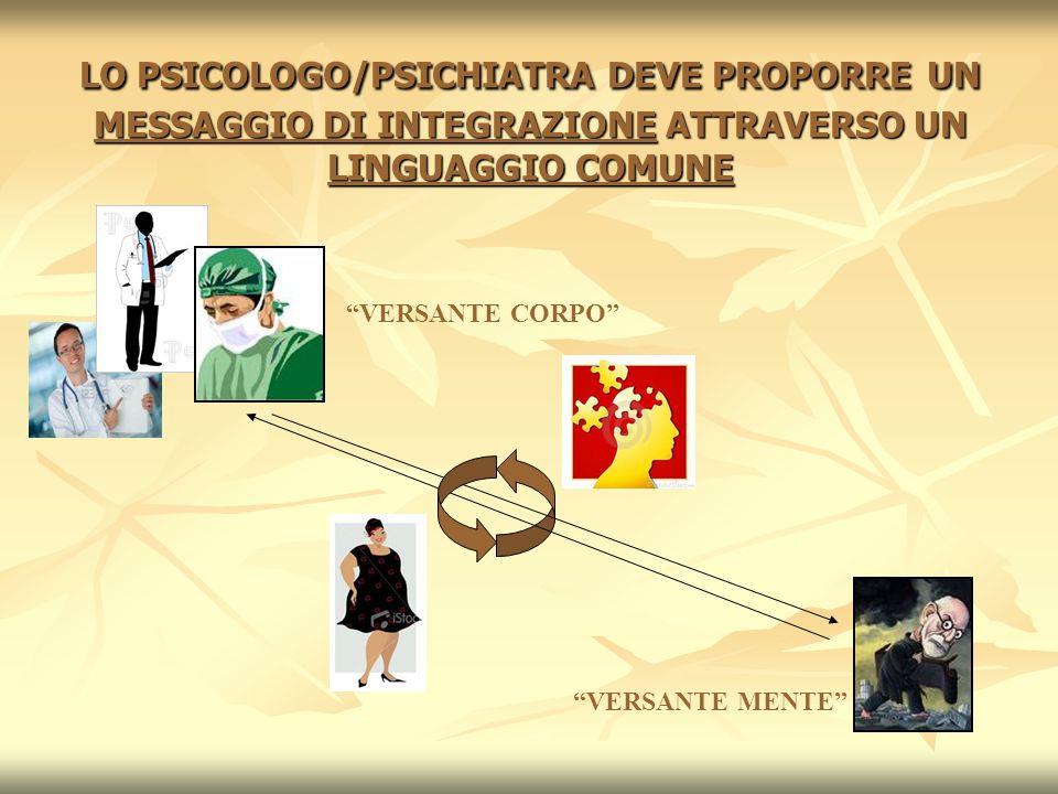 LO PSICOLOGO/PSICHIATRA DEVE PROPORRE UN MESSAGGIO DI INTEGRAZIONE ATTRAVERSO UN LINGUAGGIO COMUNE