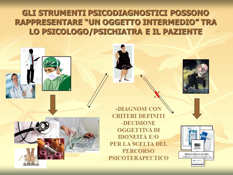 GLI STRUMENTI PSICODIAGNOSTICI POSSONO RAPPRESENTARE UN OGGETTO INTERMEDIO TRA LO PSICOLOGO/PSICHIATRA E IL PAZIENTE