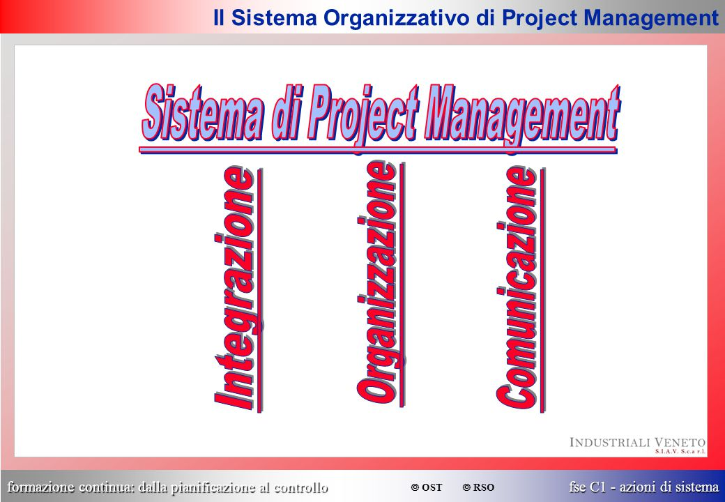 Sistema di Project Management