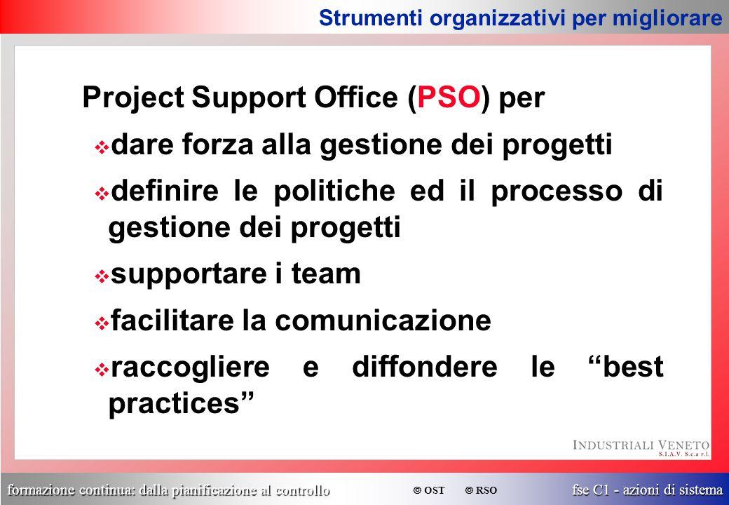 Project Support Office (PSO) per dare forza alla gestione dei progetti