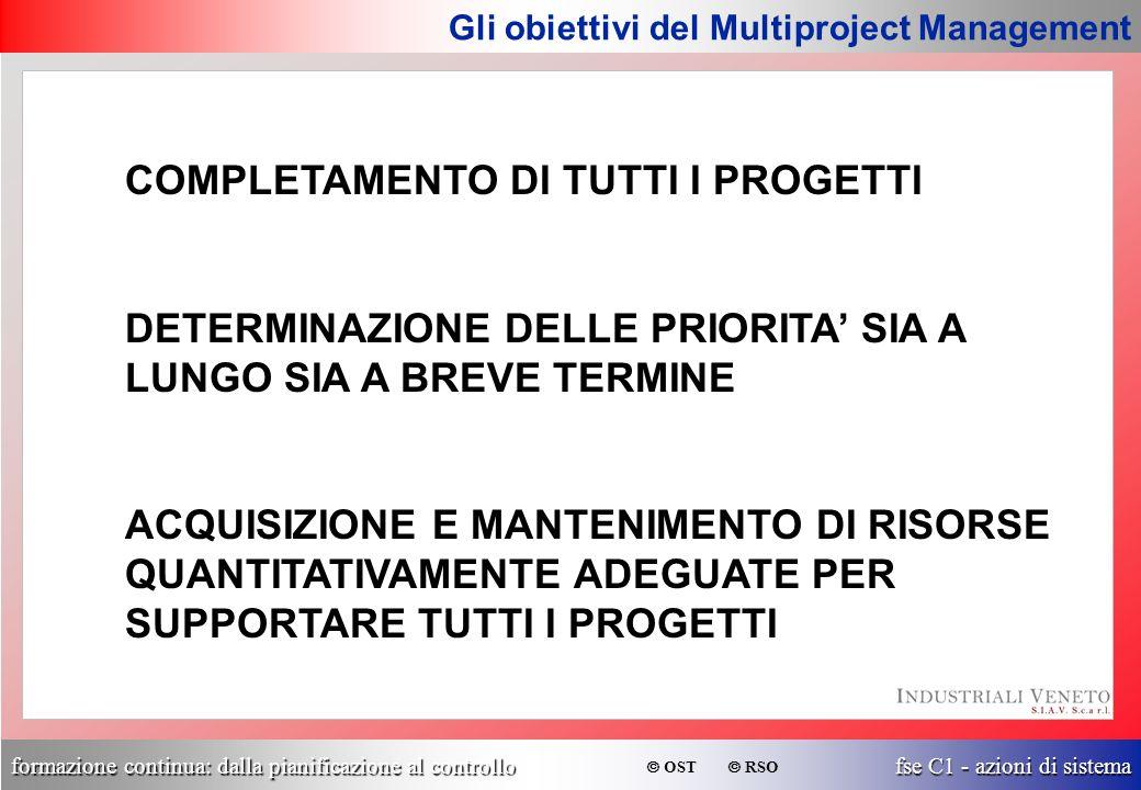 COMPLETAMENTO DI TUTTI I PROGETTI