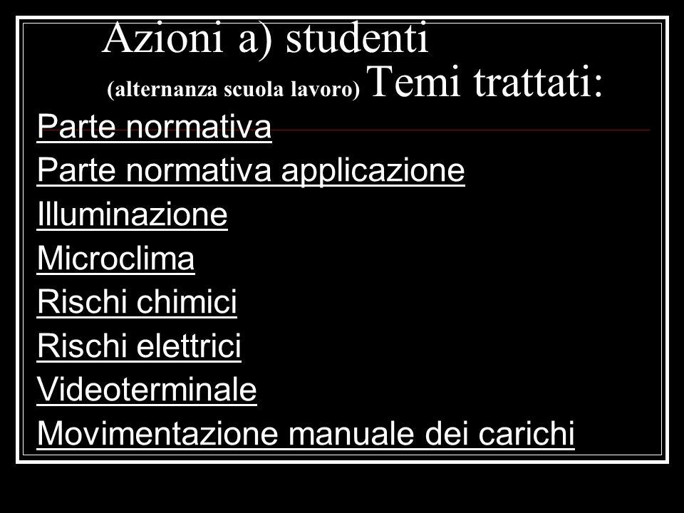 Azioni a) studenti (alternanza scuola lavoro) Temi trattati: