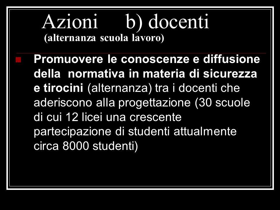 Azioni b) docenti (alternanza scuola lavoro)