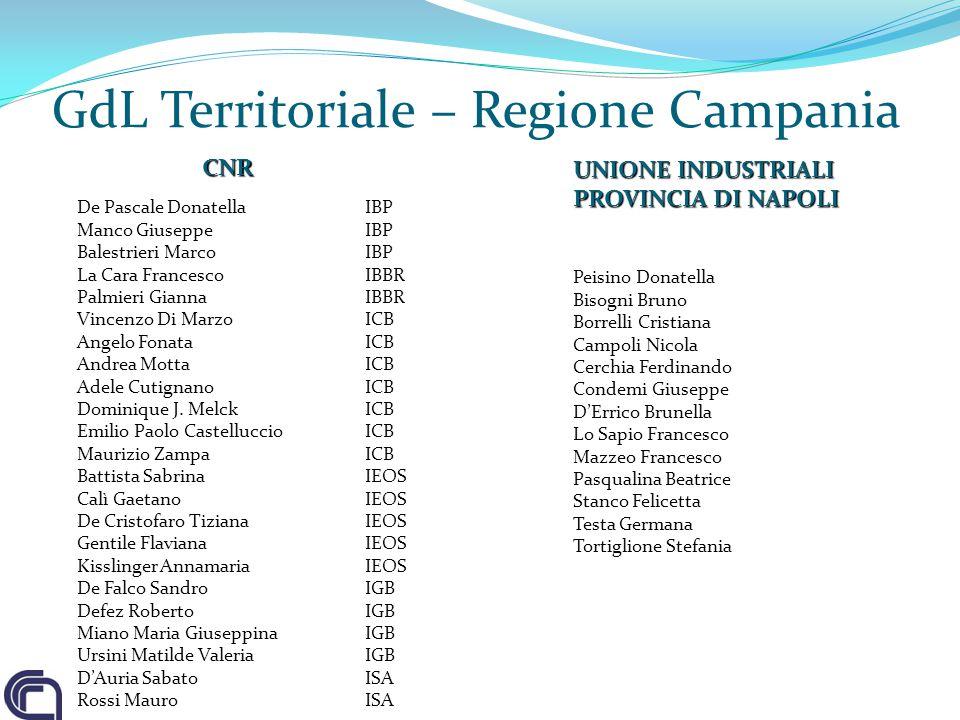 GdL Territoriale – Regione Campania