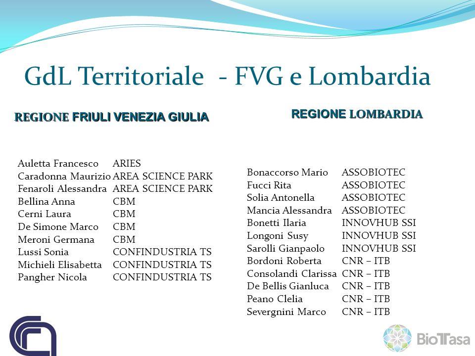 GdL Territoriale - FVG e Lombardia
