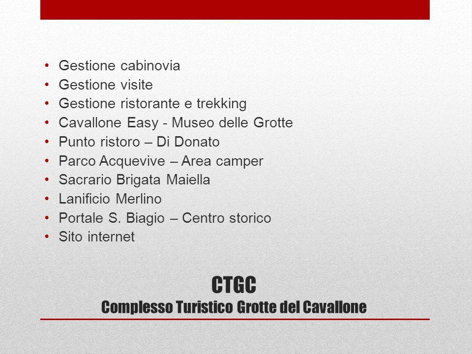 CTGC Complesso Turistico Grotte del Cavallone