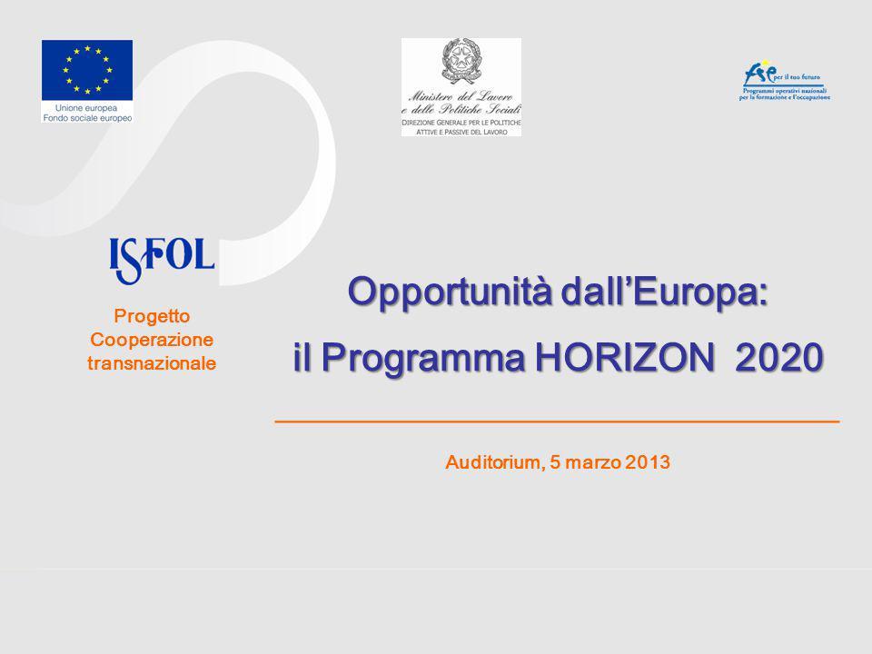 Opportunità dall'Europa: Cooperazione transnazionale