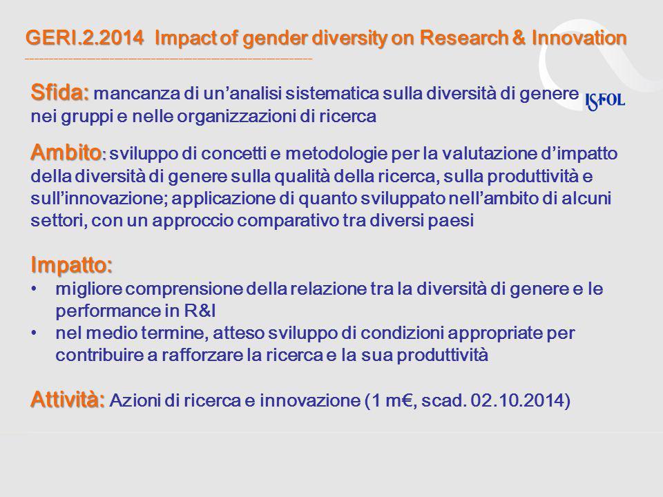 Sfida: mancanza di un'analisi sistematica sulla diversità di genere