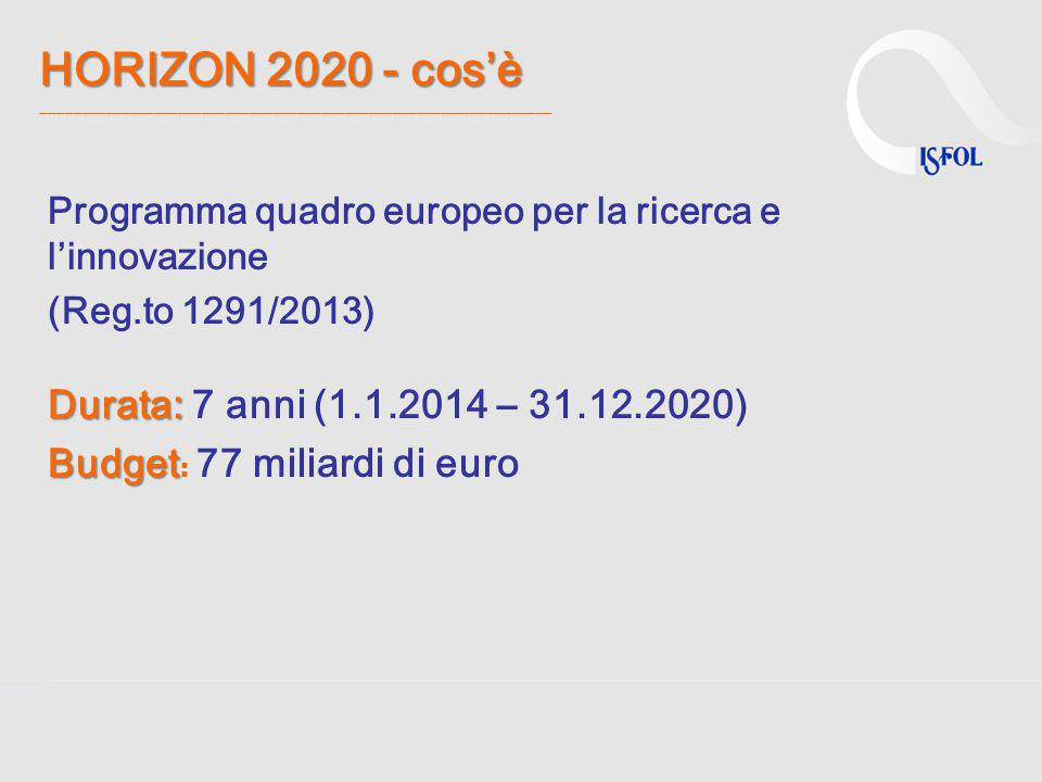 HORIZON 2020 - cos'è ________________________________________________________________