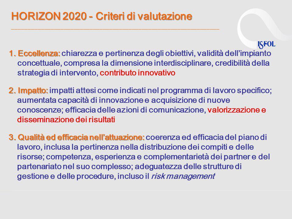 HORIZON 2020 - Criteri di valutazione ________________________________________________________________