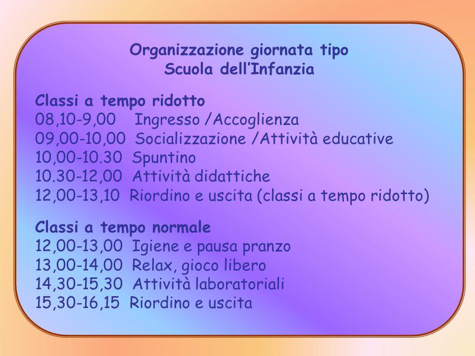 Organizzazione giornata tipo
