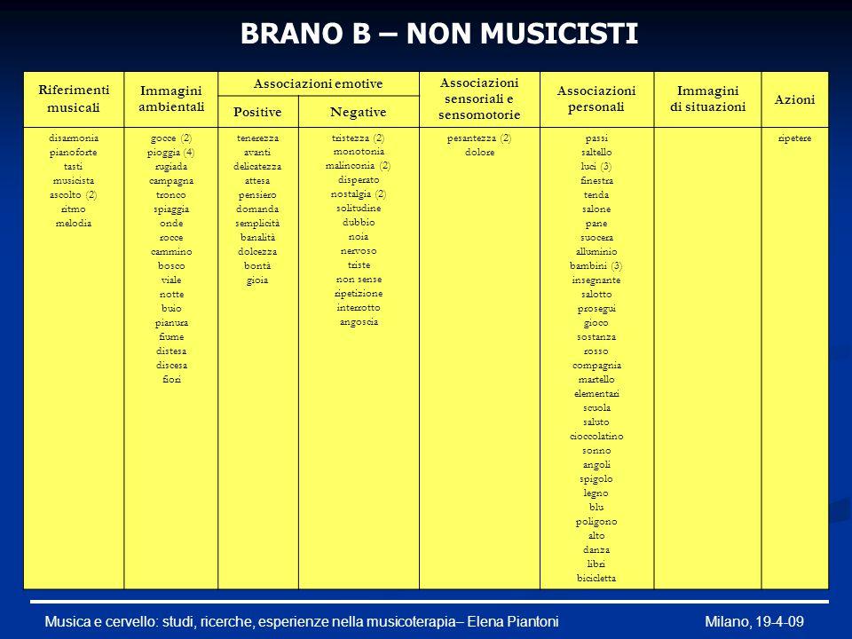 BRANO B – NON MUSICISTI Riferimenti musicali Immagini ambientali