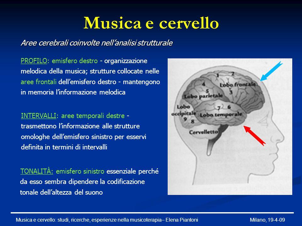 Musica e cervello Aree cerebrali coinvolte nell'analisi strutturale